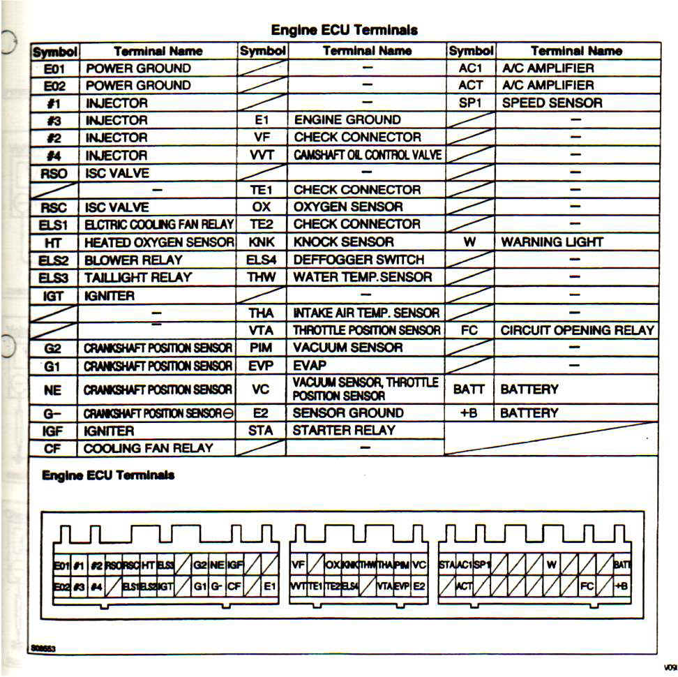 toyota 5a fe engine wiring diagram